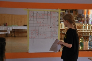 2015.12.14 - Warsztaty matematyczne - Gimnazjum